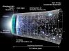big-bang-expansion