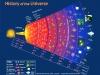 big-bang-history